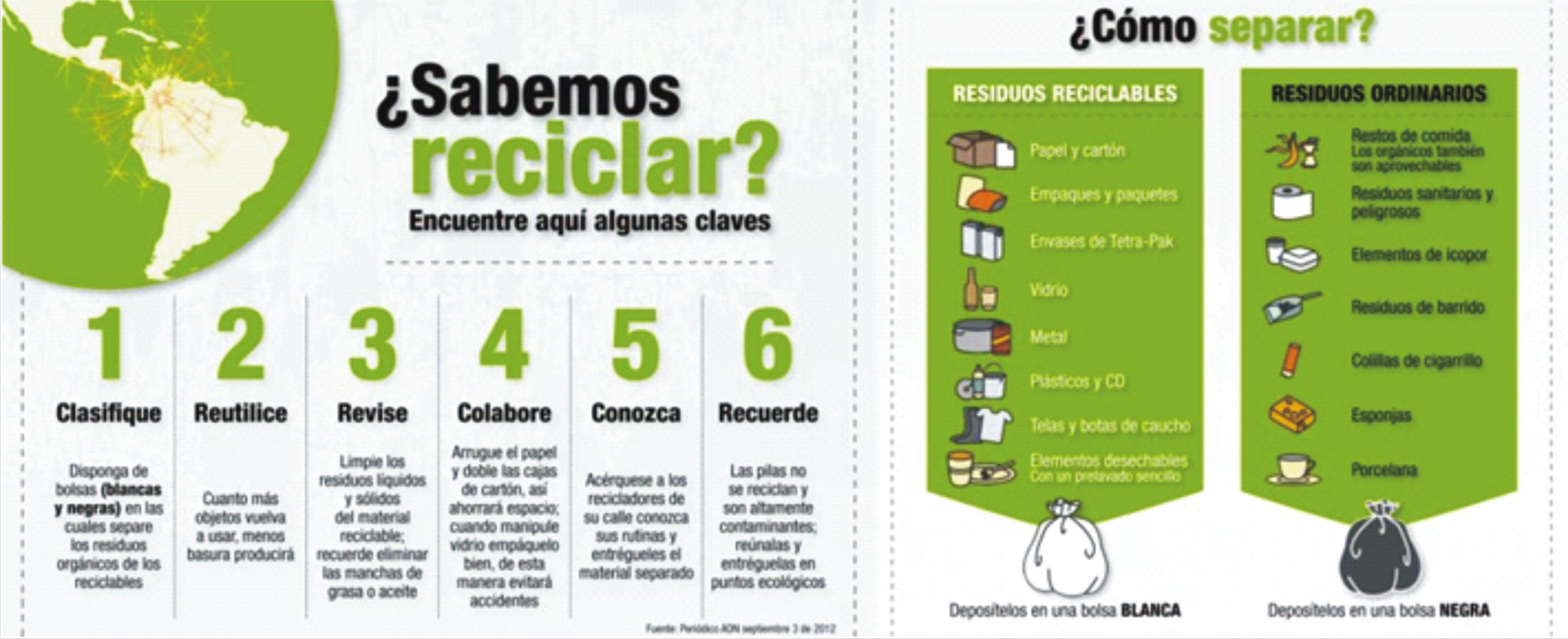 Reciclar la pulguia for Oficina de medio ambiente